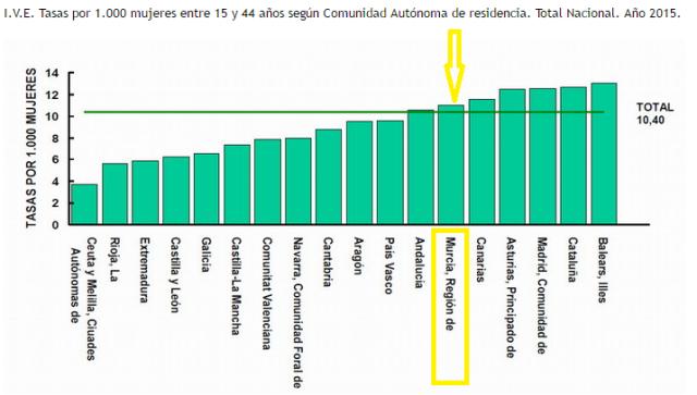 datos-ministerio30-12-2016-c-del2015